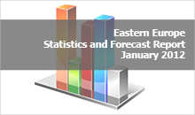 Eastern Europe Telecom Statistics and Forecast report