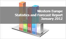 Western Europe Telecom Statistics and Forecasts